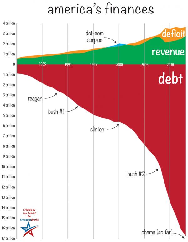 debt ice berg