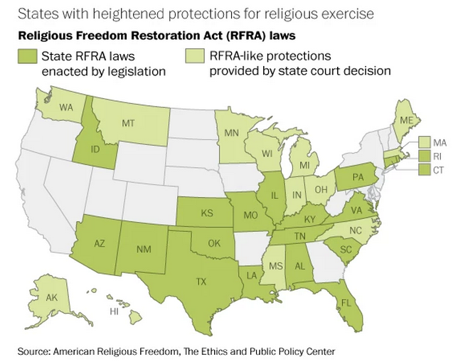 a discussion on the religious restoration freedom act Over the past few days, even supposed libertarians have fled the religious freedom restoration act (rfra.