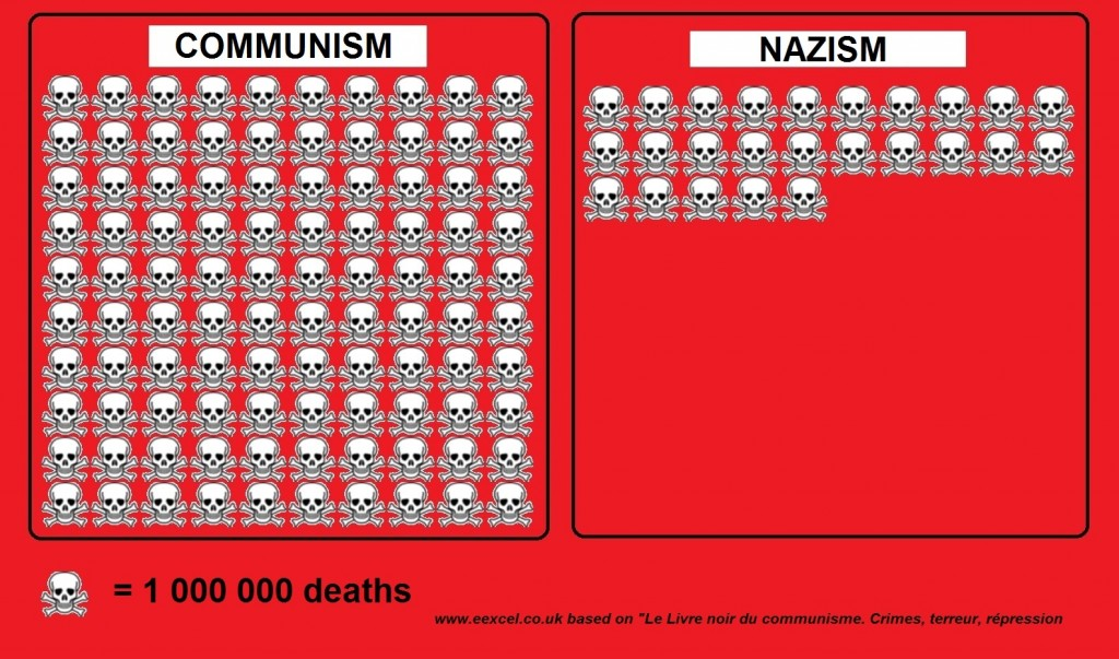 mass_murder_communazi
